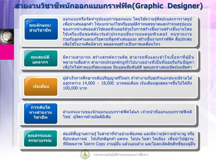 ออกแบบหรือจัดทำรูปแบบการออกแบบ โดยใช้ความรู้ศิลปะและการวาดรูปเพื่อนำเสนอลูกค้า ให้แนะนำแก้ไขหรืออนุมัติกำหนดขนาดและกำหนดรูปแบบของการนำเสนอแล้วใช้คอมพิวเตอร์ช่วยในการสร้างชิ้นงานสร้างชิ้นงานโดยใช้เครื่องมือซอฟต์แวร์แล้วประกอบชิ้นงานบนคอมพิวเตอร์  ทบทวนงานร่วมกับลูกค้าและแก้ไขตามที่ลูกค้าเสนอแนะ สร้างชิ้นงานกราฟฟิค สื่อประสมเพื่อใช้ในงานศิลป์ต่างๆ ตลอดจนสร้างเป็นภาพเคลื่อนไหว