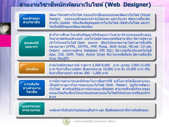 หากมีความสามารถและมีทักษะในการสื่อสารที่ดี จะมีโอกาสได้เลื่อนตำแหน่งเป็นผู้ชำนาญการในการออกแบบเว็บไซต์ (