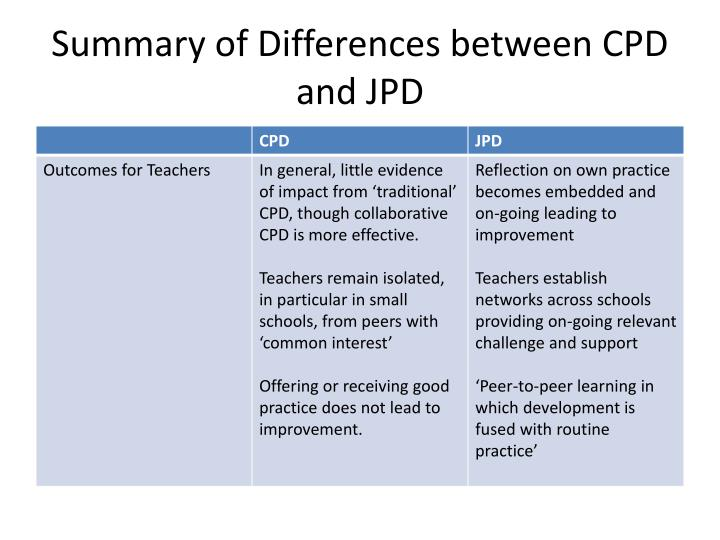 Summary of Differences between CPD and JPD