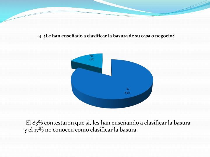El 83% contestaron que si, les han enseñando a clasificar la basura y el 17% no conocen como clasificar la basura.