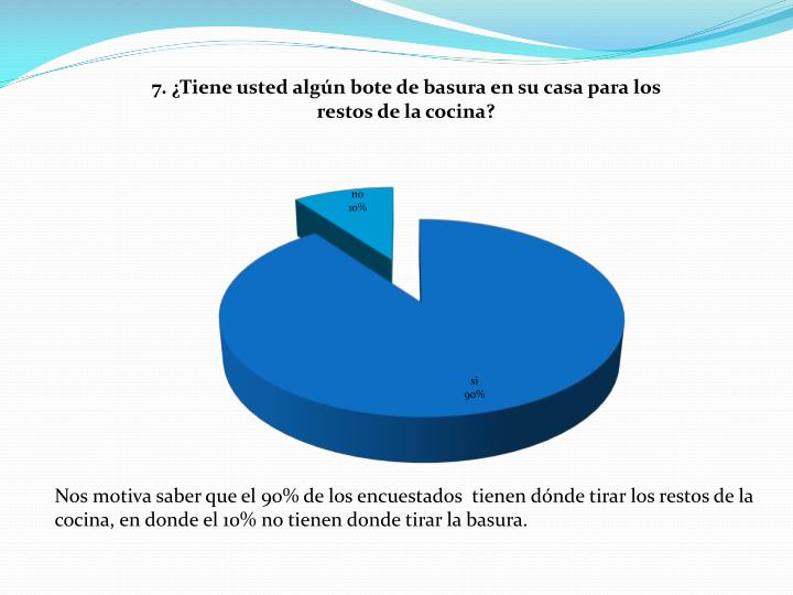 Nos motiva saber que el 90% de los encuestados  tienen dónde tirar los restos de la cocina, en donde el 10