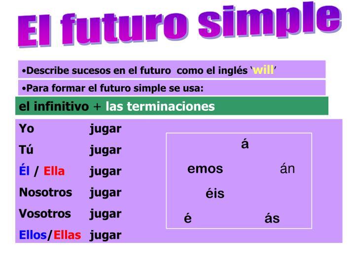 El futuro simple
