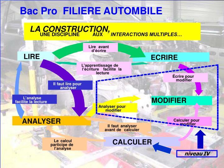 LA CONSTRUCTION,