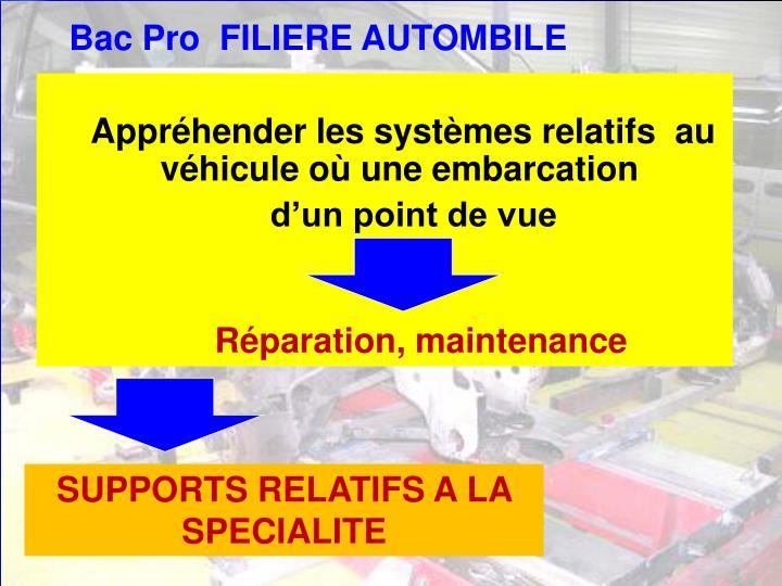 Appréhender les systèmes relatifs  au véhicule où une embarcation