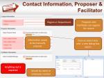 contact information proposer facilitator