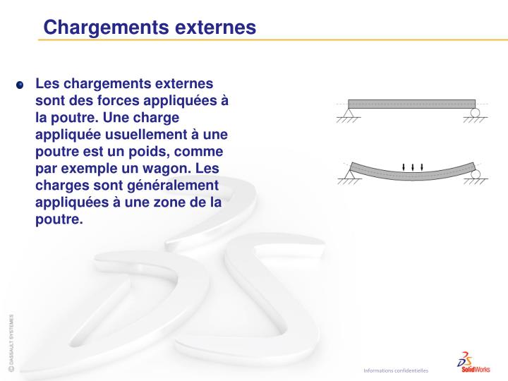 Chargements externes
