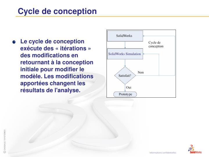 Cycle de conception