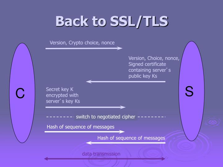 Back to SSL/TLS