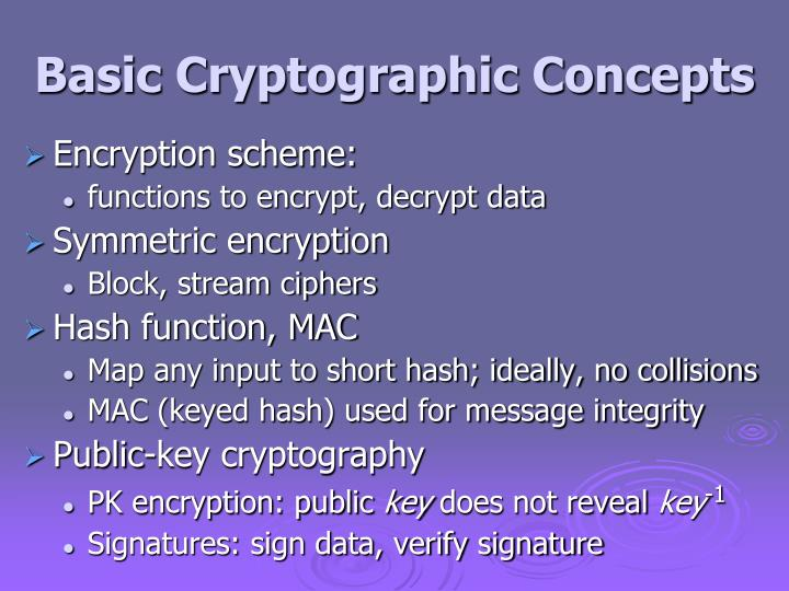 Basic Cryptographic Concepts