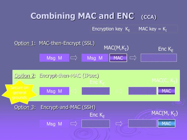 Combining MAC and ENC
