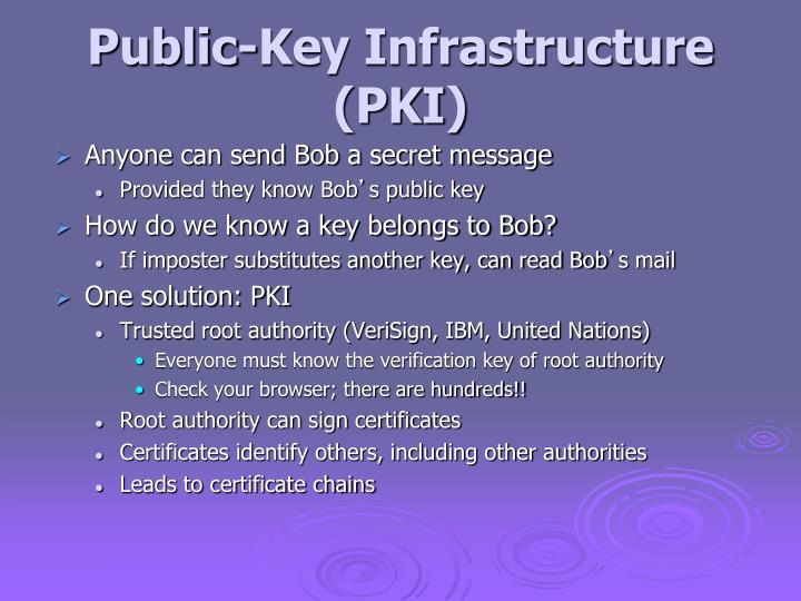 Public-Key Infrastructure (PKI)