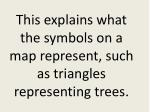 this explains what the symbols on a map represent such as triangles representing trees