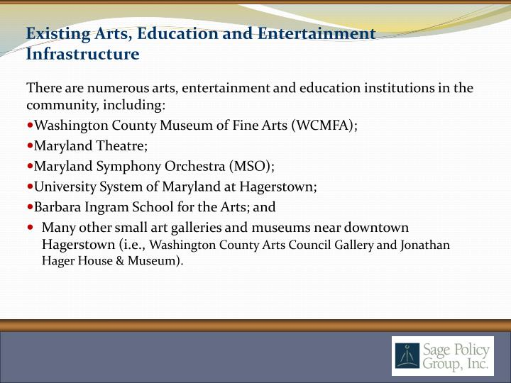 Existing Arts, Education and Entertainment Infrastructure