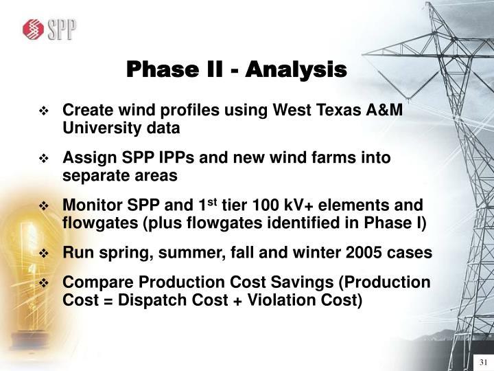 Phase II - Analysis