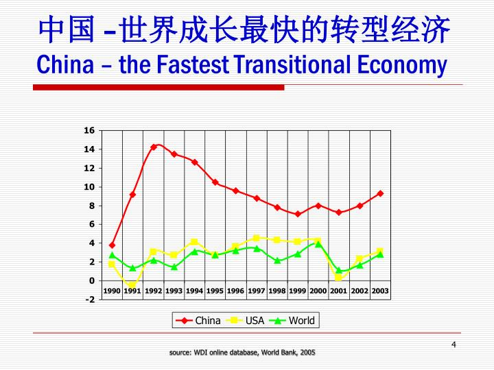 chinas transition economy essay This is the transition from a communist to capitalist economy, the initial reforms of which have allowed china to experience unprecedented levels of growth but, it is becoming increasingly.