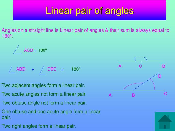 Linear pair of angles