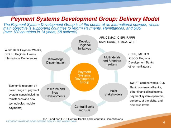 Payment Systems Development Group: Delivery Model
