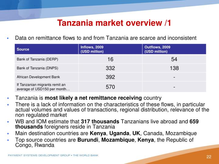 Tanzania market overview /1