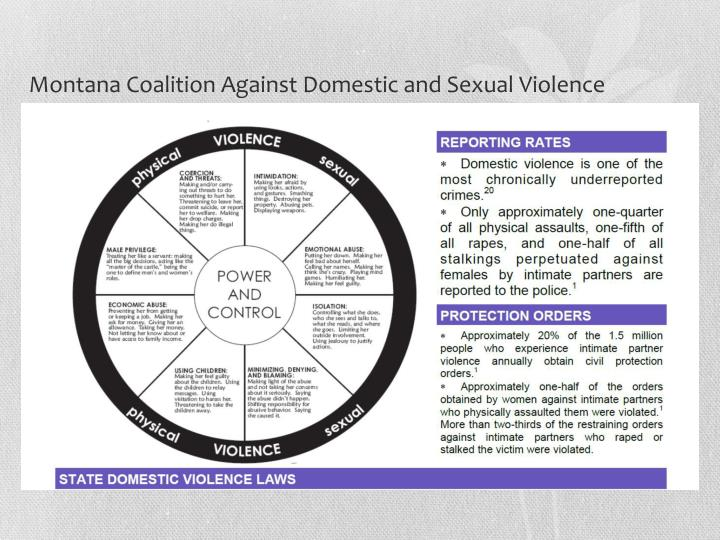 Montana Coalition Against Domestic and Sexual Violence