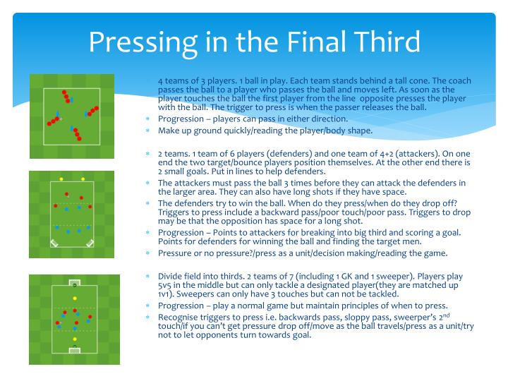 Pressing in the Final Third