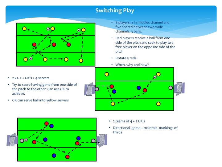 Switching Play