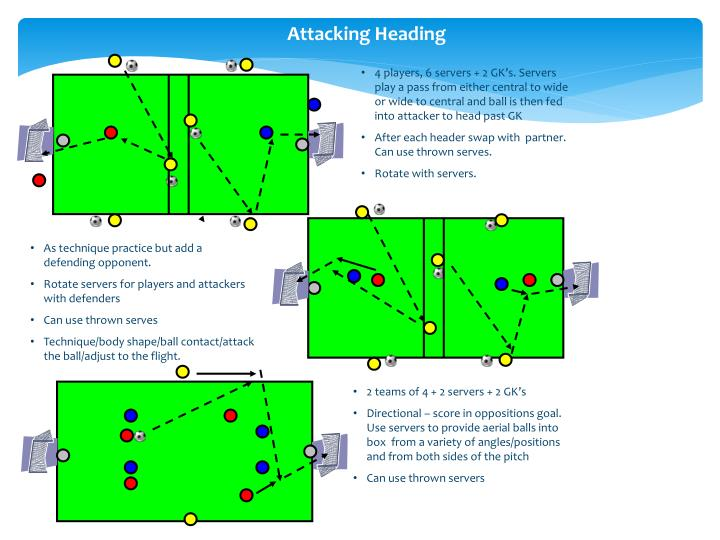 Attacking Heading