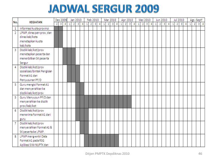 JADWAL SERGUR 2009