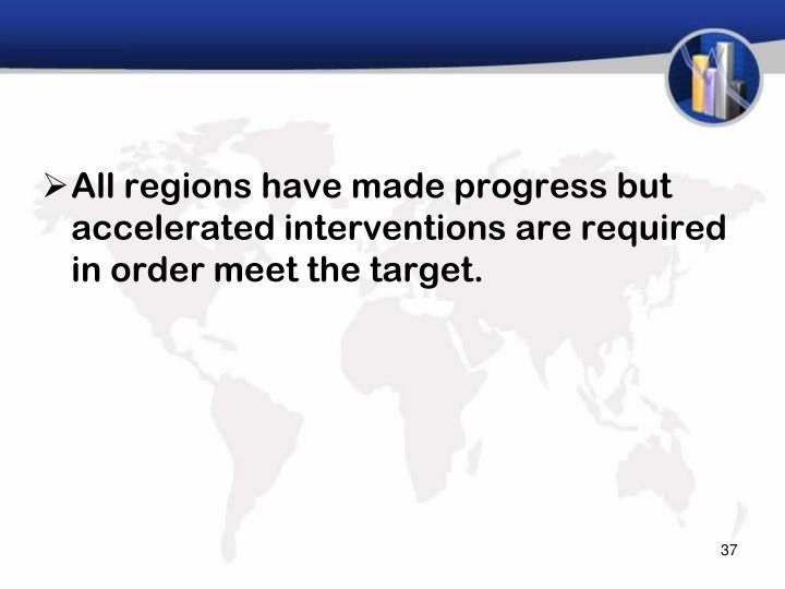 All regions have made progress but accelerated interventions are required in order meet the target.