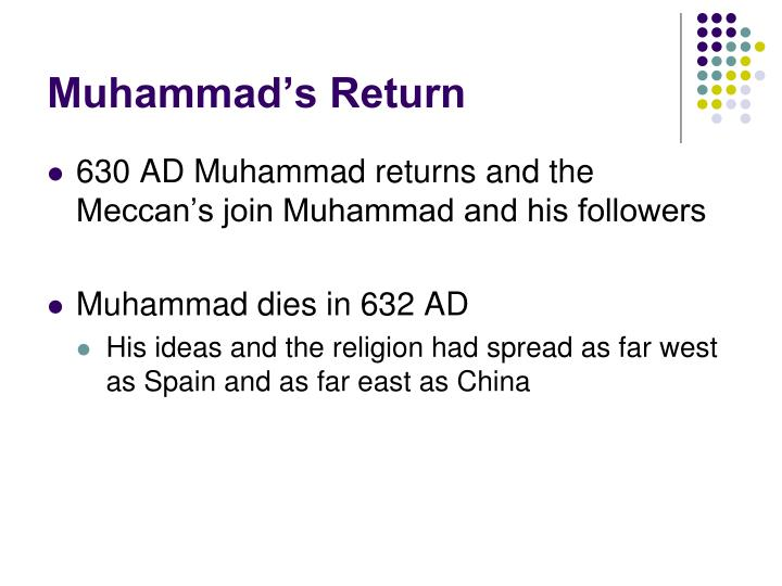 Muhammad's Return