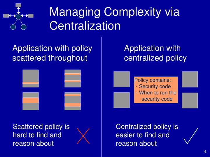 Managing Complexity via Centralization