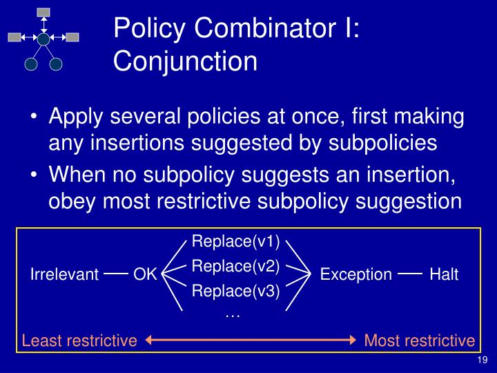 Policy Combinator I: Conjunction