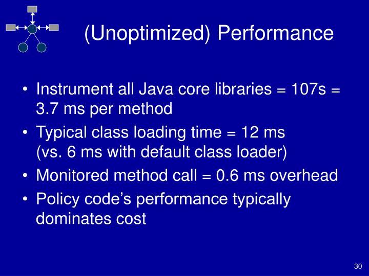 (Unoptimized) Performance