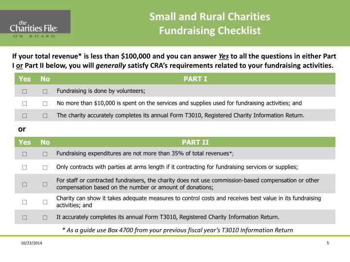 Small and Rural Charities