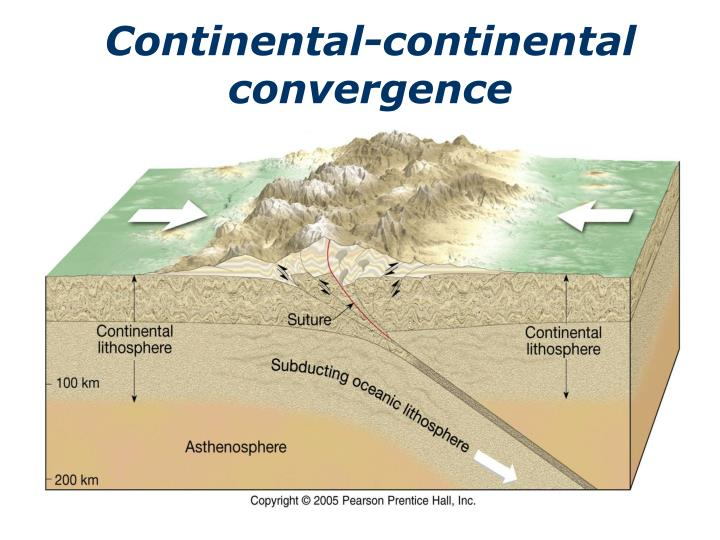 Continental-continental