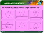 the position of quadratic function graph towards x axis