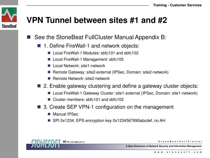 VPN Tunnel between sites #1 and #2