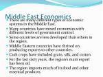 middle east economics