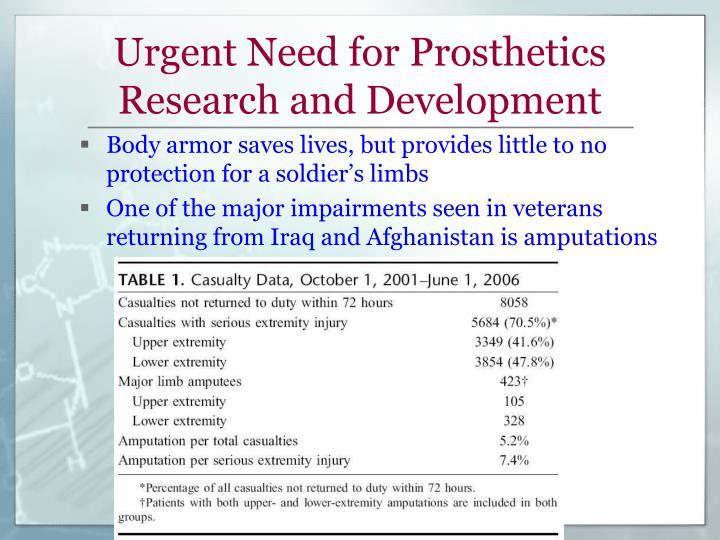 Urgent Need for Prosthetics