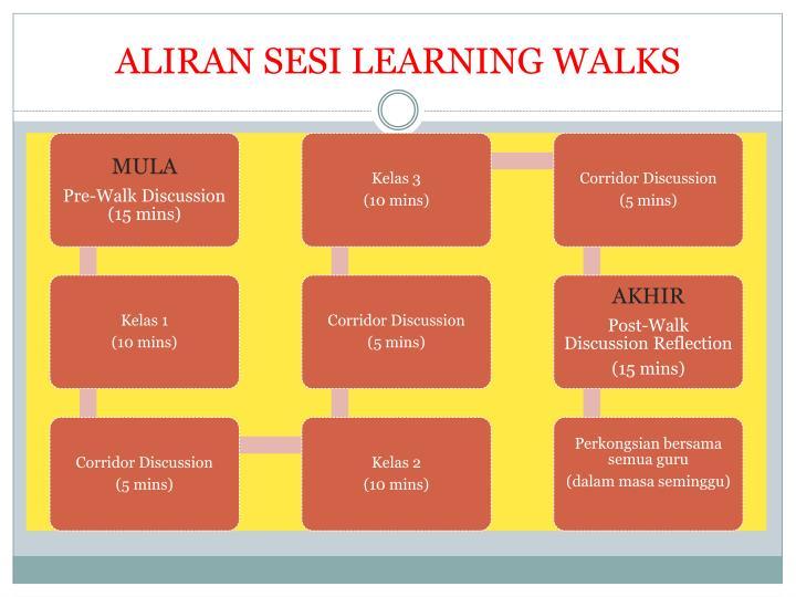 ALIRAN SESI LEARNING WALKS