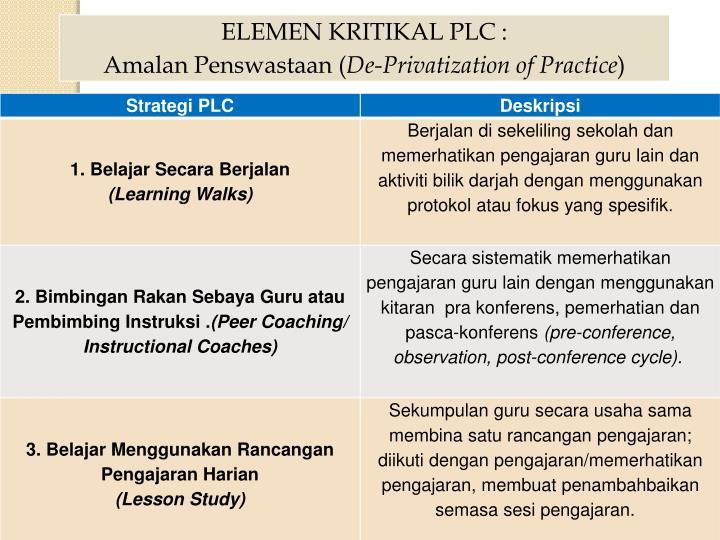 PLC 2012