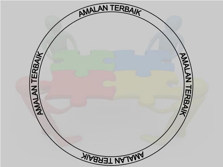 AMALAN TERBAIK