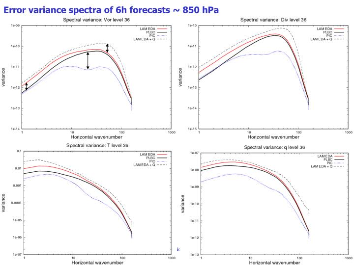 Error variance spectra of 6h forecasts ~ 850 hPa