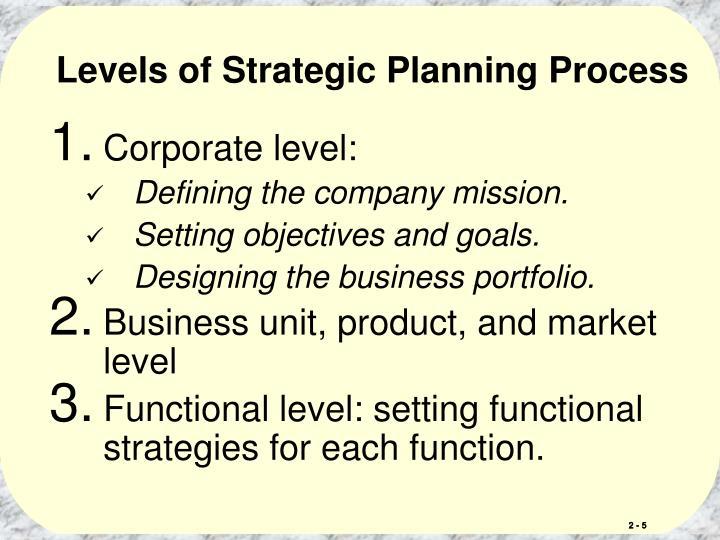 Levels of Strategic Planning Process
