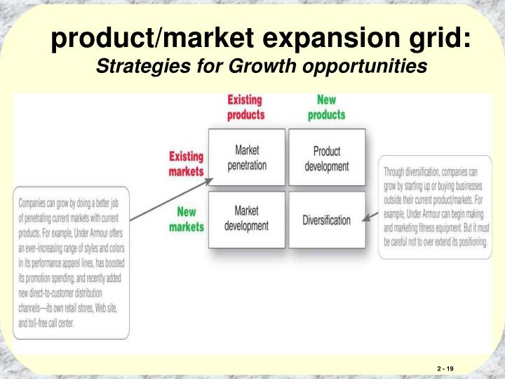 product/market expansion grid: