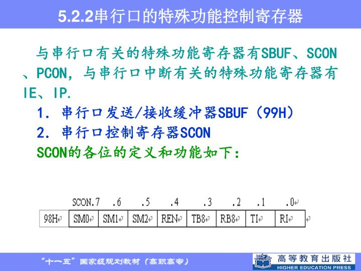 5.2.2串行口的特殊功能控制寄存器