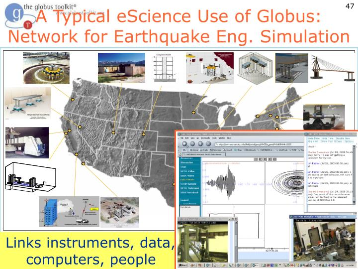 A Typical eScience Use of Globus: