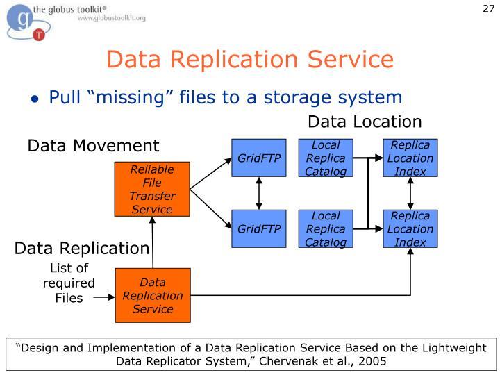 Data Replication Service