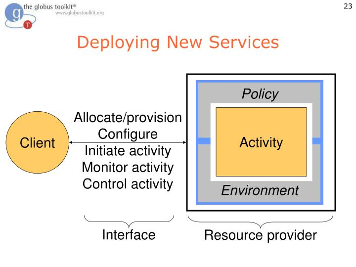 Deploying New Services