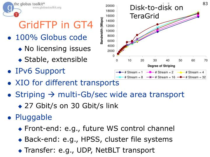 Disk-to-disk on