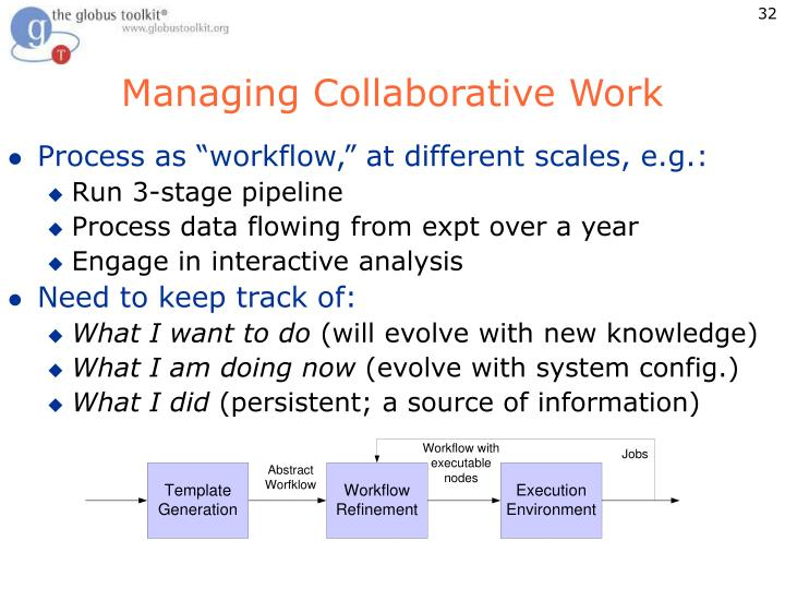 Managing Collaborative Work